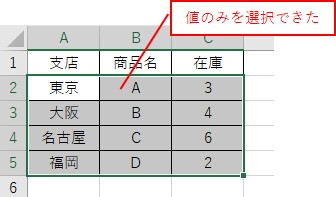 OffsetとResizeで表の値だけを選択した結果