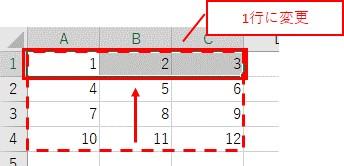 Resizeを使って、セル範囲を1行だけに変更した結果
