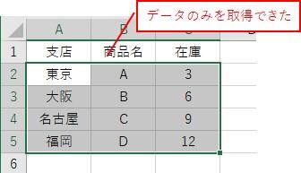 ResizeとOffsetを使って、表の値だけを取得した結果
