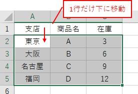 表の値だけを取得した結果