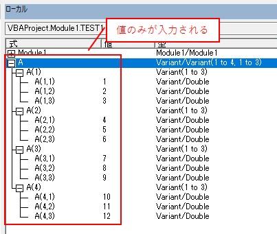セル範囲の値を、Rangeを使って、変数に代入した結果