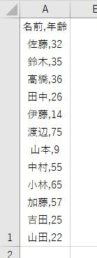 UTF-8形式のテキストファイルを読み込んだ結果