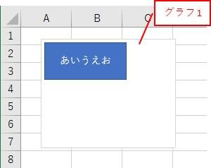 作成したチャート
