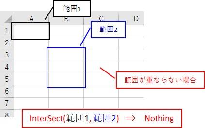 2つの範囲で、重なるセルがない場合は、「Nothing」を返します