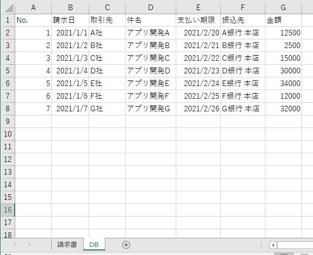 領収書に記載する情報をまとめたデータベース