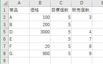 表の一部を空白にした表を用意
