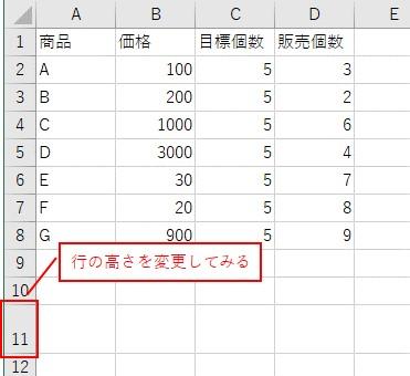 11行目で行の高さを変更した表