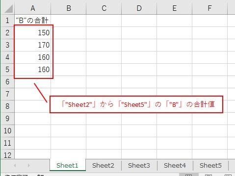 全シートをループして合計値を参照