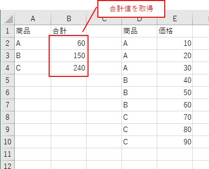 条件一致の合計値を算出