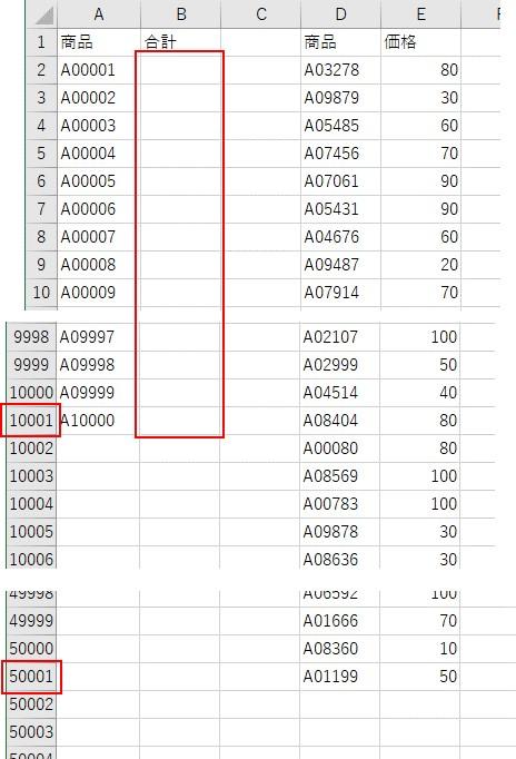 10,000×50,000のデータ
