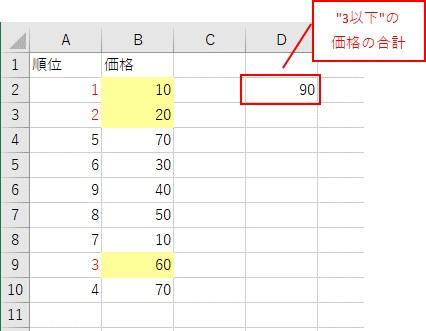 「SumIf関数」で比較演算子を使った結果