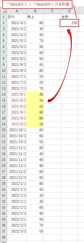 「SumIfs関数」で比較演算子を使った結果