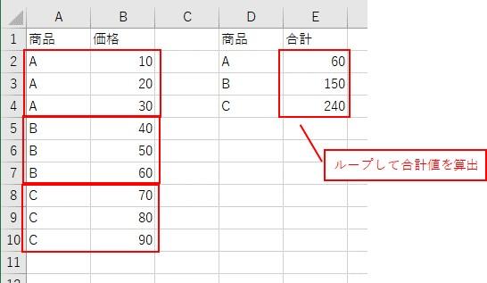 「End」を使ってSumIf関数を最終行までループした結果