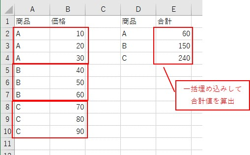 Endを使って最終行まで合計値を算出した結果