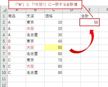 WorksheetFunctionで「SumIfs関数」を使った結果