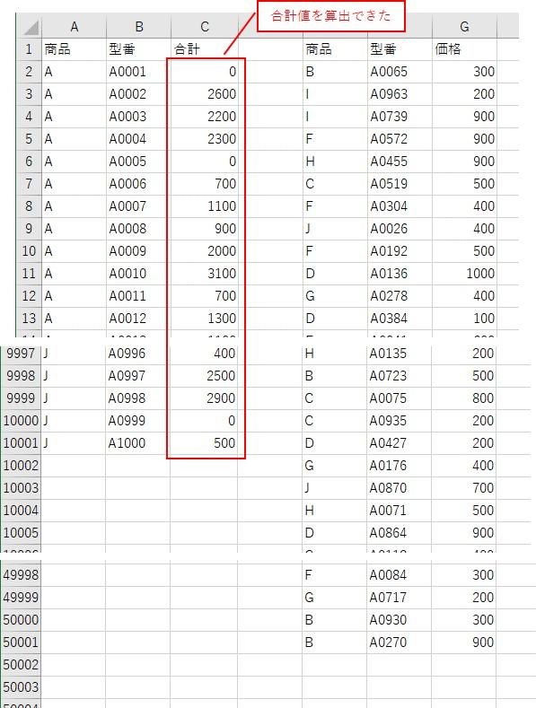 「SumIfs関数」を高速化した結果