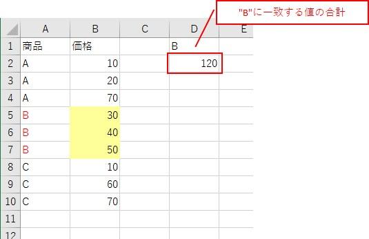 セルの値を使ってSumIf関数で合計値を算出しました