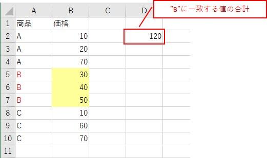 変数を使ってSumIf関数で合計値を算出しました