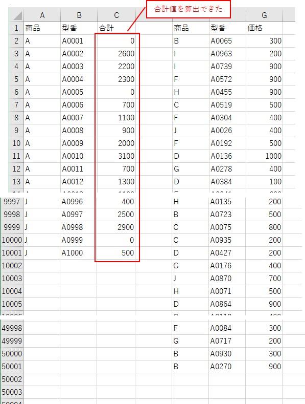 複数条件に一致するセルの合計を算出