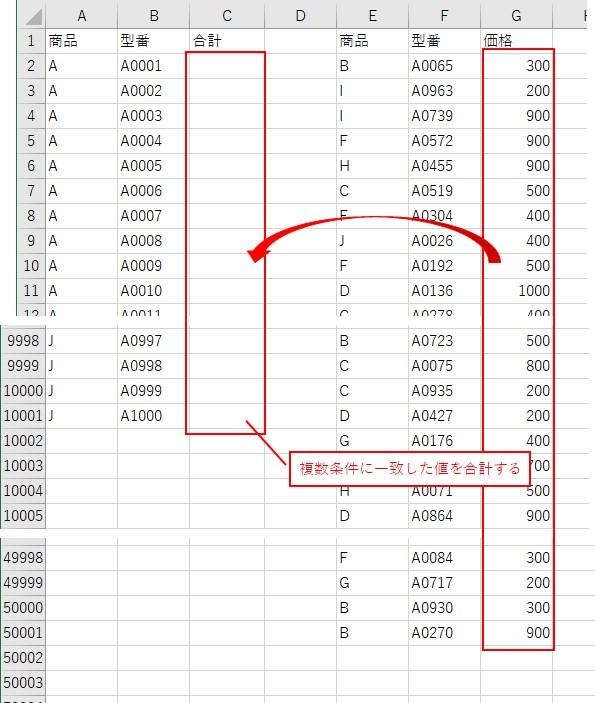 「複数条件」に一致した値の「合計値」を算出