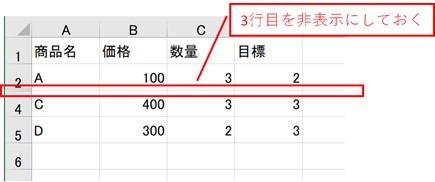 3行目を非表示にした表を用意