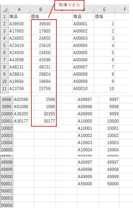 「埋め込み数式」でVLookup関数を使う