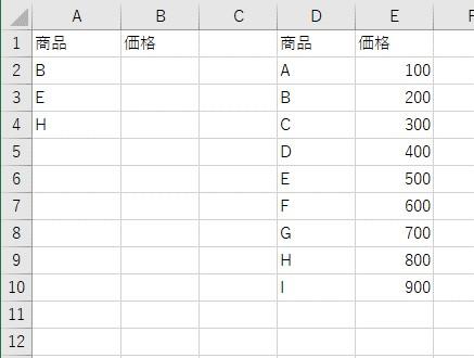簡単な表を用意します